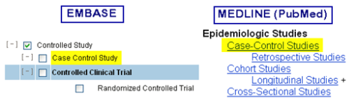 controlled-clinical-trial-embase-medline-90