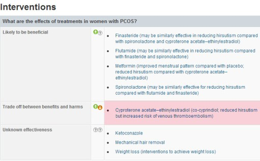 3-3-2013 14-54-14 CLINical Evidence PCOS cyproterone acetate